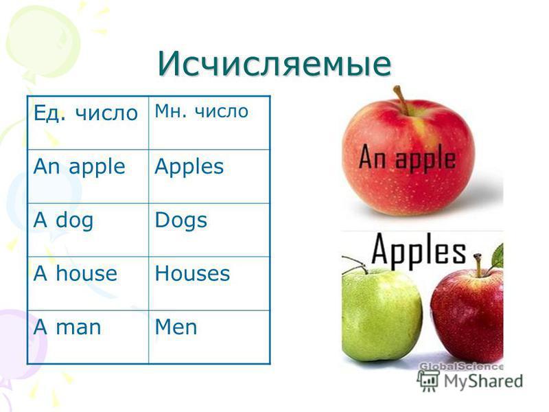 Исчисляемые Ед. число Мн. число An appleApples A dogDogs A houseHouses A manMen