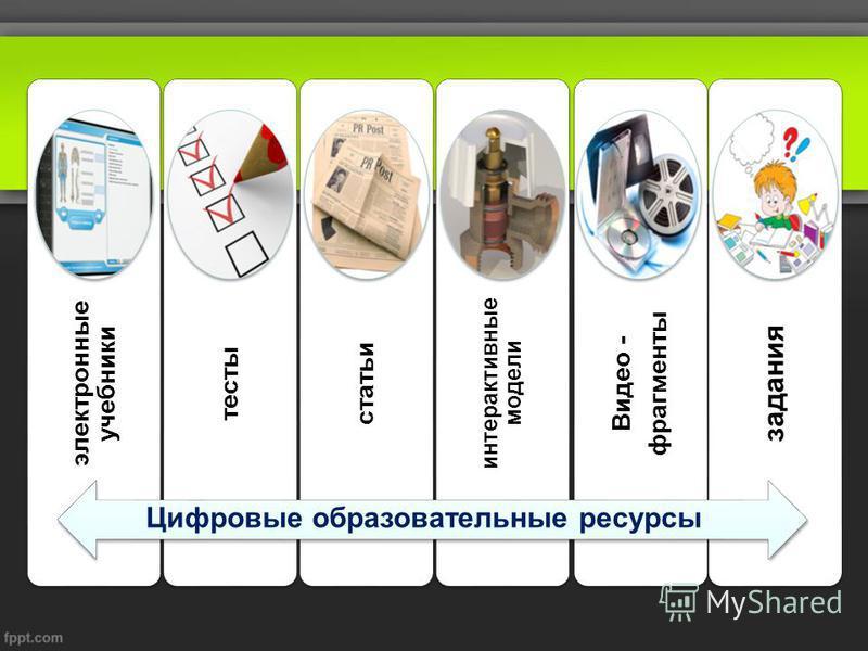 электронные учебники тесты статьи интерактивные модели Видео - фрагменты задания Цифровые образовательные ресурсы