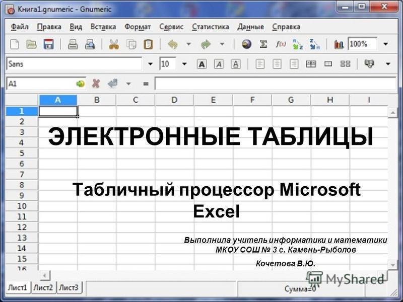 таблицы в программе microsoft access