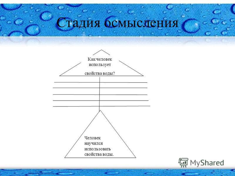 Стадия осмысления Человек научился использовать свойства воды. Как человек использует свойства воды?