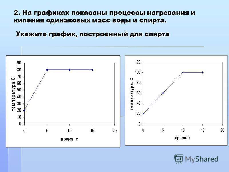 2. На графиках показаны процессы нагревания и кипения одинаковых масс воды и спирта. Укажите график, построенный для спирта
