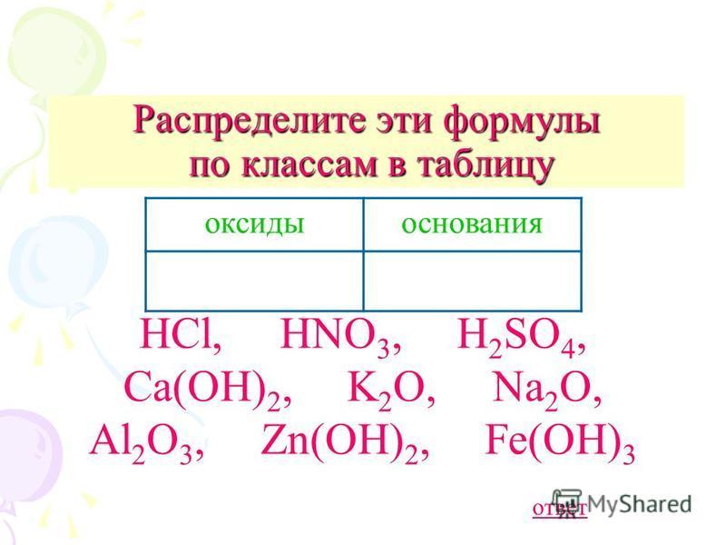 Распределите эти формулы по классам в таблицу оксиды основания HCl, HNO 3, H 2 SO 4, Ca(OH) 2, K 2 O, Na 2 O, Al 2 O 3, Zn(OH) 2, Fe(OH) 3 ответ
