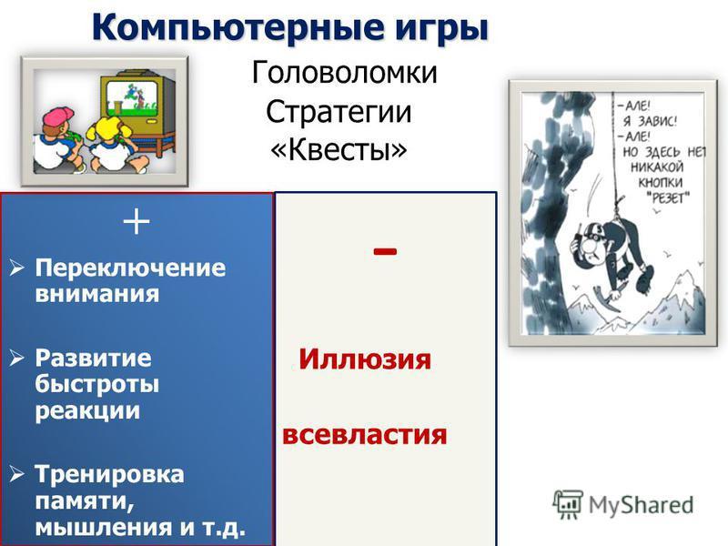 Компьютерные игры Компьютерные игры Головоломки Стратегии «Квесты» + Переключение внимания Развитие быстроты реакции Тренировка памяти, мышления и т.д. - Иллюзия всевластия