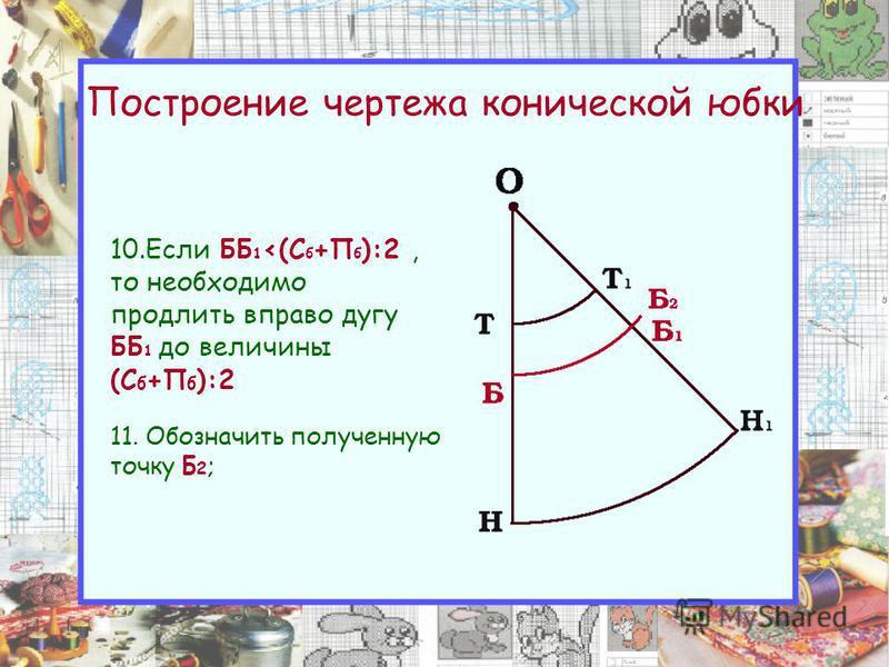 Построение чертежа конической юбки 10. Если ББ 1 <(С б +П б ):2, то необходимо продлить вправо дугу ББ 1 до величины (С б +П б ):2 11. Обозначить полученную точку Б 2 ;