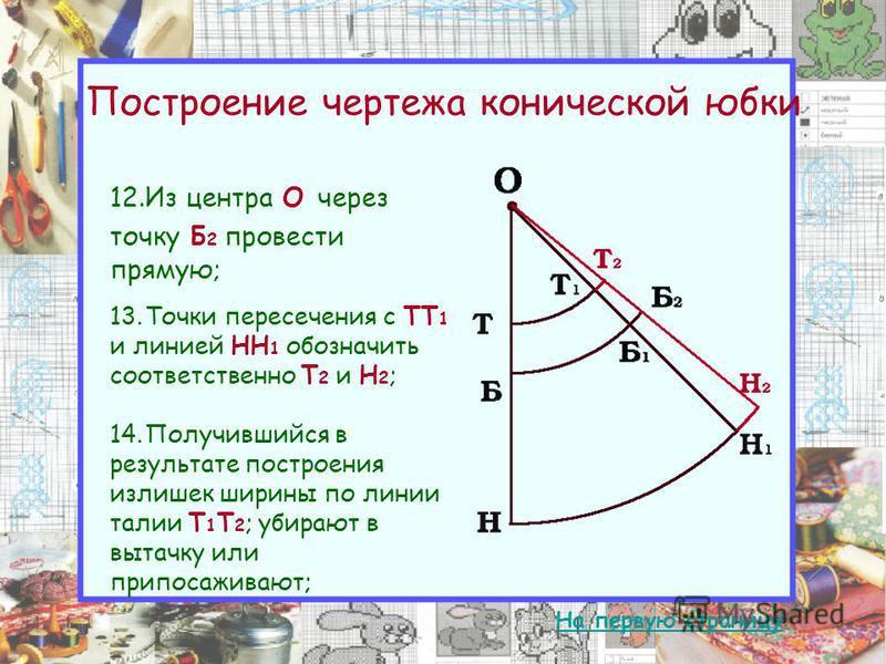 Построение чертежа конической юбки 12. Из центра О через точку Б 2 провести прямую; 13. Точки пересечения с ТТ 1 и линией НН 1 обозначить соответственно Т 2 и Н 2 ; 14. Получившийся в результате построения излишек ширины по линии талии Т 1 Т 2 ; убир