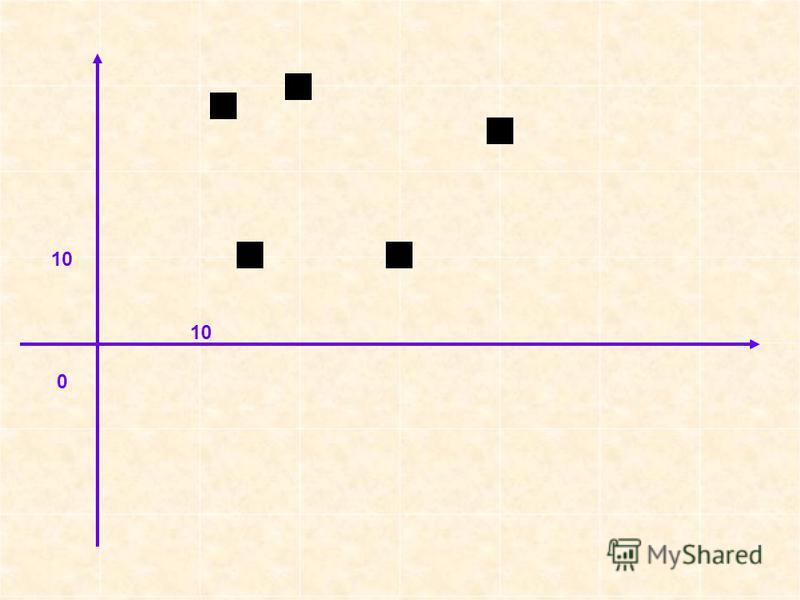 Те, кто в детстве играл в морской бой, помнят, что каждая клетка на игровом поле также определялась двумя координатами - буквой и цифрой 1234 А Б В Г