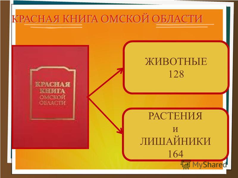 КРАСНАЯ КНИГА ОМСКОЙ ОБЛАСТИ РАСТЕНИЯ и ЛИШАЙНИКИ 164 ЖИВОТНЫЕ 128