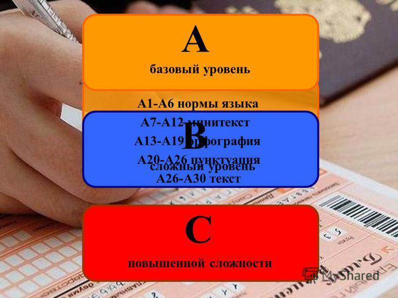 А базовый уровень В сложный уровень С повышенной сложности А1-А6 нормы языка А7-А12 минитекст А13-А19 орфография А20-А26 пунктуация А26-А30 текст