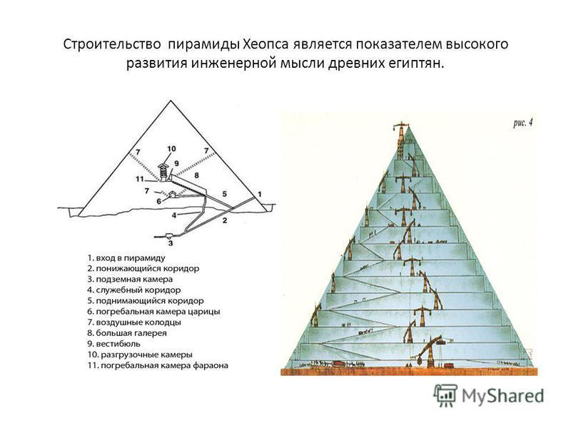 Строительство пирамиды Хеопса является показателем высокого развития инженерной мысли древних египтян.