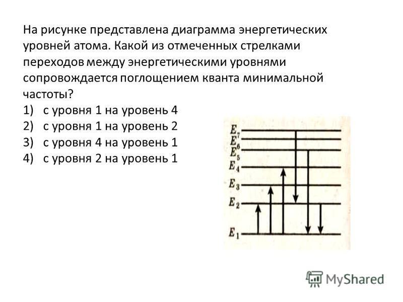 На рисунке представлена диаграмма энергетических уровней атома. Какой из отмеченных стрелками переходов между энергетическими уровнями сопровождается поглощением кванта минимальной частоты? 1)с уровня 1 на уровень 4 2)с уровня 1 на уровень 2 3)с уров