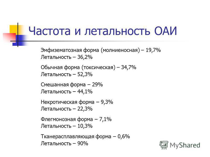Частота и летальность ОАИ Эмфизематозная форма (молниеносная) – 19,7% Летальность – 36,2% Обычная форма (токсическая) – 34,7% Летальность – 52,3% Смешанная форма – 29% Летальность – 44,1% Некротическая форма – 9,3% Летальность – 22,3% Флегмонозная фо
