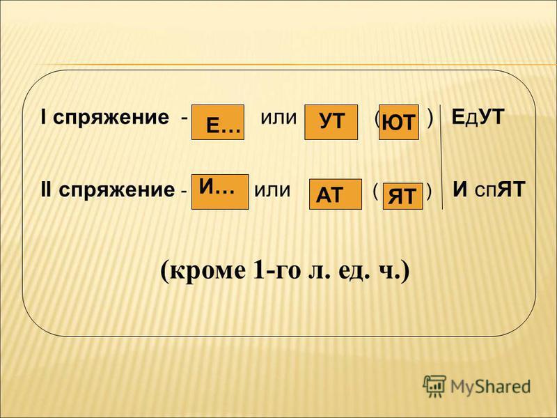 I спряжение - или ( ) ЕдУТ II спряжение - или ( ) ) И спЯТ (кроме 1-го л. ед. ч.) Е… УТ ЮТ И… ЯТ АТ
