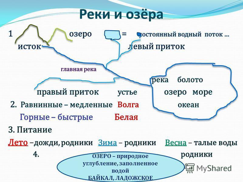 Реки и озёра ОЗЕРО – природное углубление, заполненное водой БАЙКАЛ, ЛАДОЖСКОЕ
