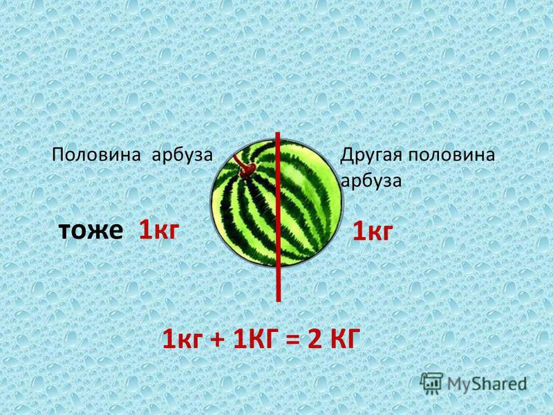 Половина арбуза Другая половина арбуза 1 кг тоже 1 кг 1 кг + 1КГ = 2 КГ