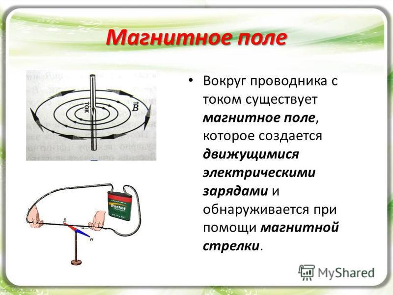 Магнитное поле Вокруг проводника с током существует магнитное поле, которое создается движущимися электрическими зарядами и обнаруживается при помощи магнитной стрелки.