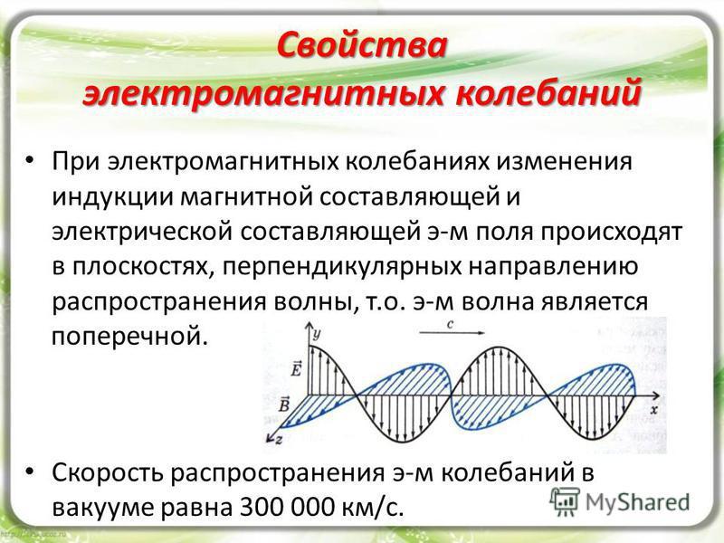 Свойства электромагнитных колебаний При электромагнитных колебаниях изменения индукции магнитной составляющей и электрической составляющей э-м поля происходят в плоскостях, перпендикулярных направлению распространения волны, т.о. э-м волна является п