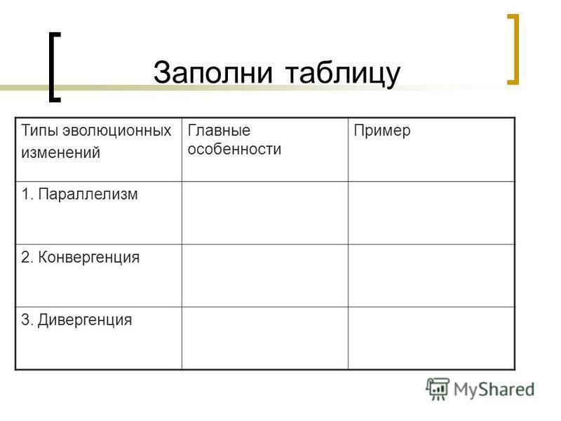 Заполни таблицу Типы эволюционных изменений Главные особенности Пример 1. Параллелизм 2. Конвергенция 3. Дивергенция