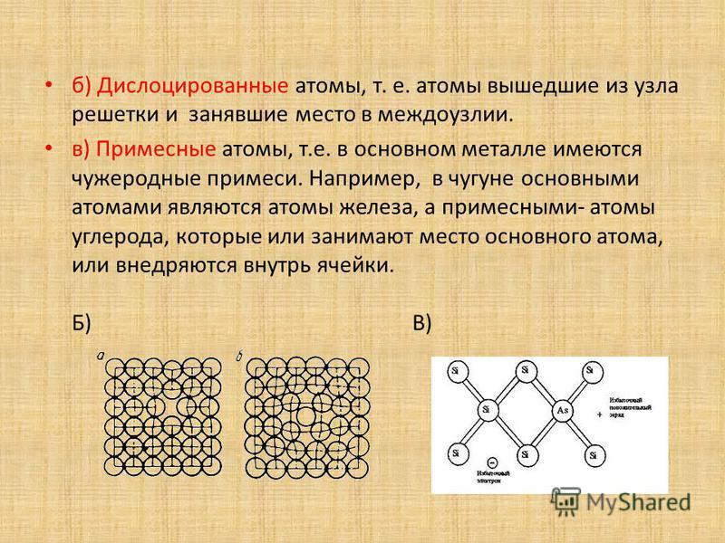 б) Дислоцированные атомы, т. е. атомы вышедшие из узла решетки и занявшие место в междоузлии. в) Примесные атомы, т.е. в основном металле имеются чужеродные примеси. Например, в чугуне основными атомами являются атомы железа, а примесными- атомы угле
