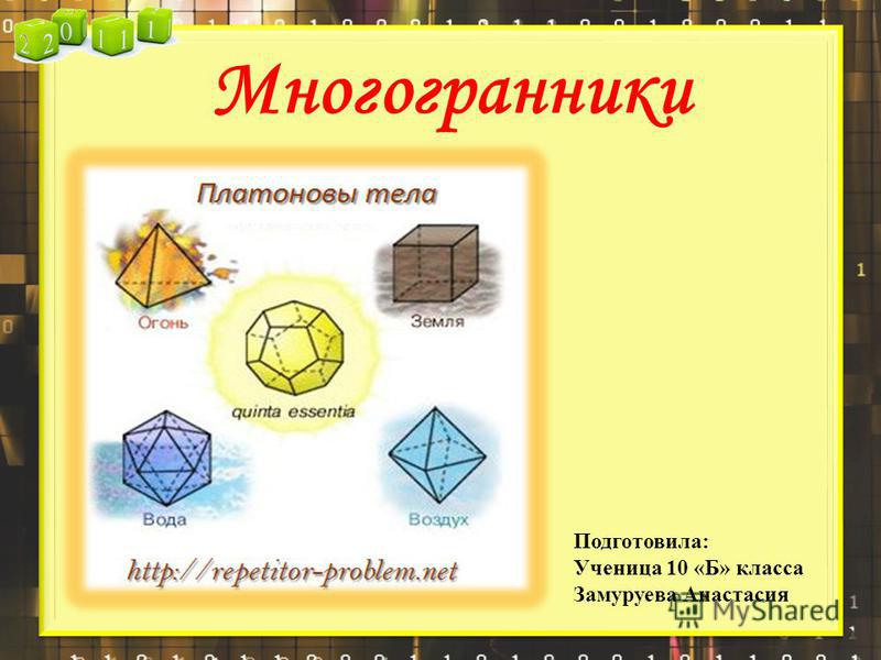 Многогранники Подготовила: Ученица 10 «Б» класса Замуруева Анастасия