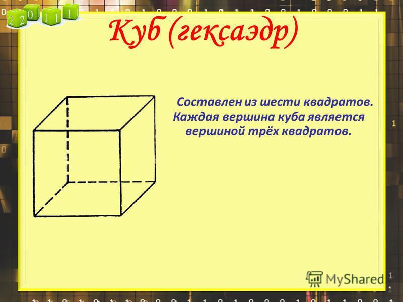 Составлен из шести квадратов. Каждая вершина куба является вершиной трёх квадратов. Куб (кексаэдр)