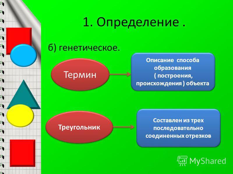 1. Определение. б) генетическое. Термин Описание способа образования ( построения, происхождения ) объекта Описание способа образования ( построения, происхождения ) объекта Треугольник Составлен из трех последовательно соединенных отрезков