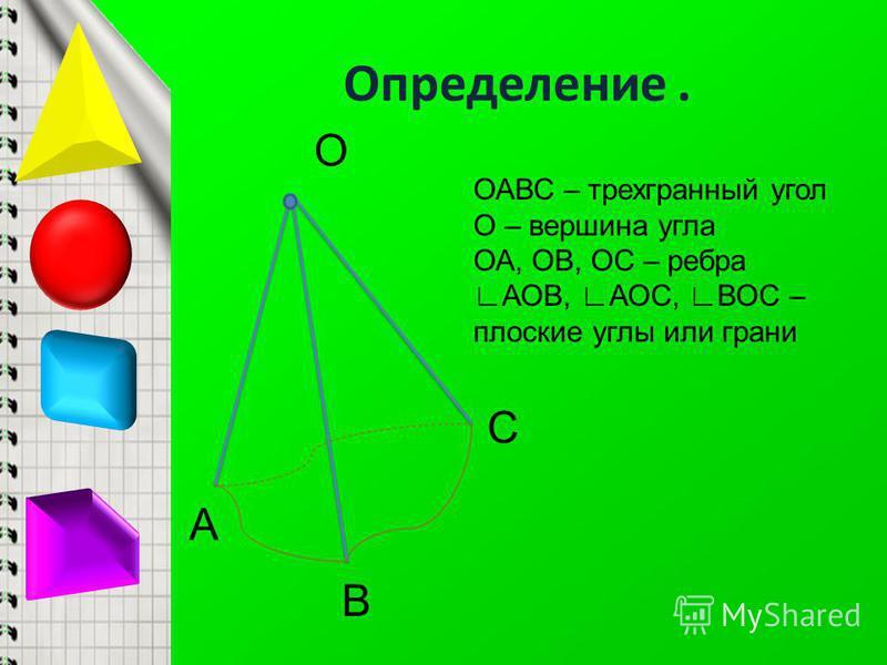 Определение. О А В С ОАВС – трехгранный угол О – вершина угла ОА, ОВ, ОС – ребра АОВ, АОС, ВОС – плоские углы или грани