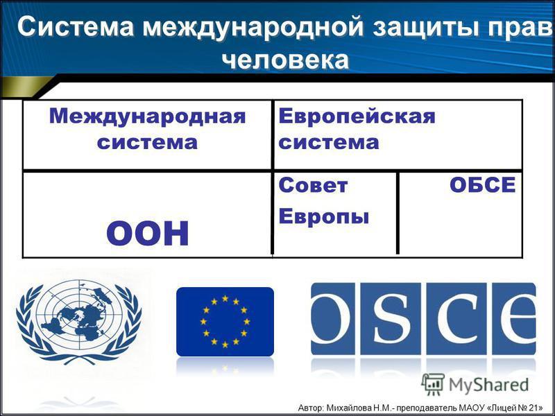 Система международной защиты прав человека Международная система Европейская система ООН Совет ОБСЕ Европы Автор: Михайлова Н.М.- преподаватель МАОУ «Лицей 21»