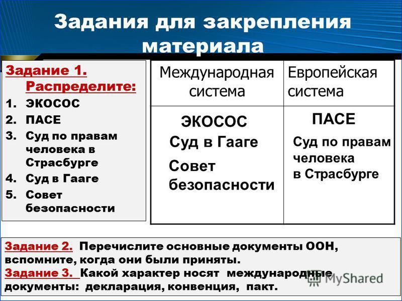 Задания для закрепления материала Задание 1. Распределите: 1. ЭКОСОС 2. ПАСЕ 3. Суд по правам человека в Страсбурге 4. Суд в Гааге 5. Совет безопасности Международная система Европейская система ЭКОСОС ПАСЕ Суд по правам человека в Страсбурге Суд в Г