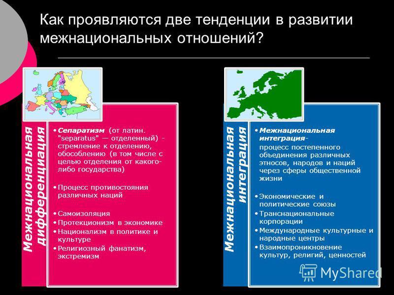 Межнациональная дифференциация Сепаратизм (от латин.