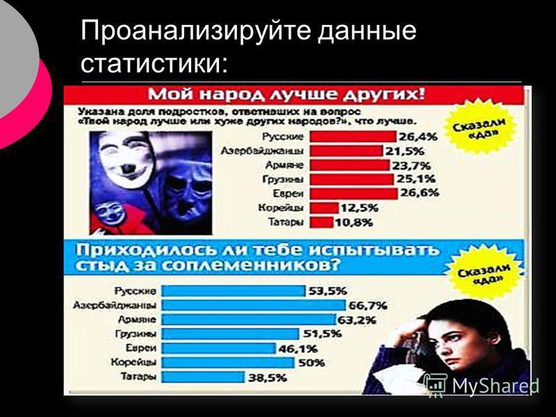 Проанализируйте данные статистики: