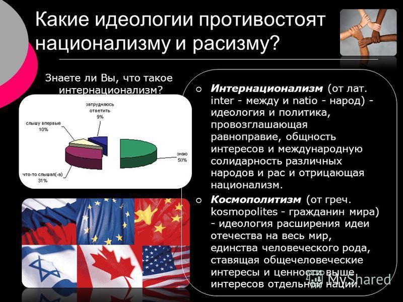Какие идеологии противостоят национализму и расизму? Интернационализм (от лат. inter - между и natio - народ) - идеология и политика, провозглашающая равноправие, общность интересов и международную солидарность различных народов и рас и отрицающая на