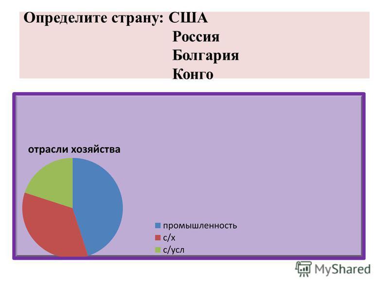 Определите страну: США Россия Болгария Конго