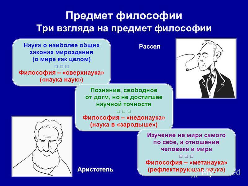 Предмет философии Три взгляда на предмет философии Наука о наиболее общих законах мироздания (о мире как целом) Философия – «сверх наука» («наука наук») Познание, свободное от догм, но не достигшее научной точности Философия – «не до наука» (наука в