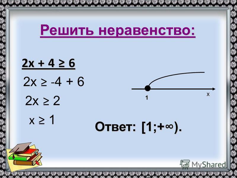 2 х + 4 6 2 х + 4 6 2 х - 4 + 6 2 х 2 х 1 х 1 Ответ: [1;+).