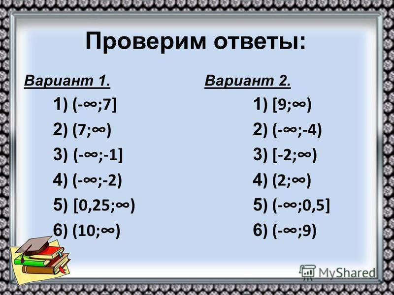 Вариант 1. 1 ) (-;7] 2 ) (7;) 3 ) (-;-1] 4 ) (-;-2) 5 ) [0,25;) 6 ) (10;) Вариант 2. 1 ) [9;) 2 ) (-;-4) 3 ) [-2;) 4 ) (2;) 5 ) (-;0,5] 6 ) (-;9)