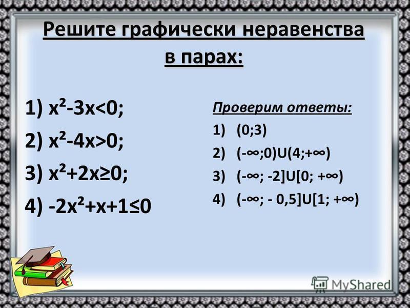 1) х²-3 х<0; 2) х²-4 х>0; 3) х²+2 х 0; 4) -2 х²+х+10 Проверим ответы: 1)(0;3) 2)(-;0)U(4;+) 3)(-; -2]U[0; +) 4)(-; - 0,5]U[1; +)