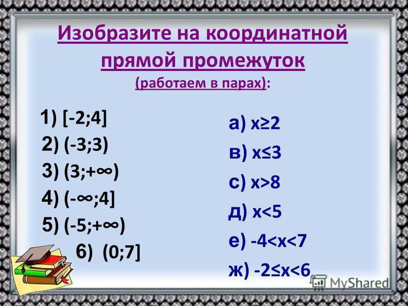 1 ) [-2;4] 2 ) (-3;3) 3 ) (3;+) 4 ) (-;4] 5 ) (-5;+) 6 ) (0;7] а ) х 2 в ) х 3 с ) х>8 д ) х<5 е ) -4<х<7 ж ) -2 х<6