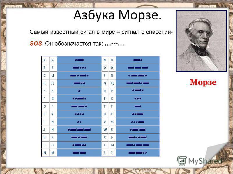 Азбука Морзе. Самый известный сигал в мире – сигнал о спасении- SOS. Он обозначается так: …---… Морзе