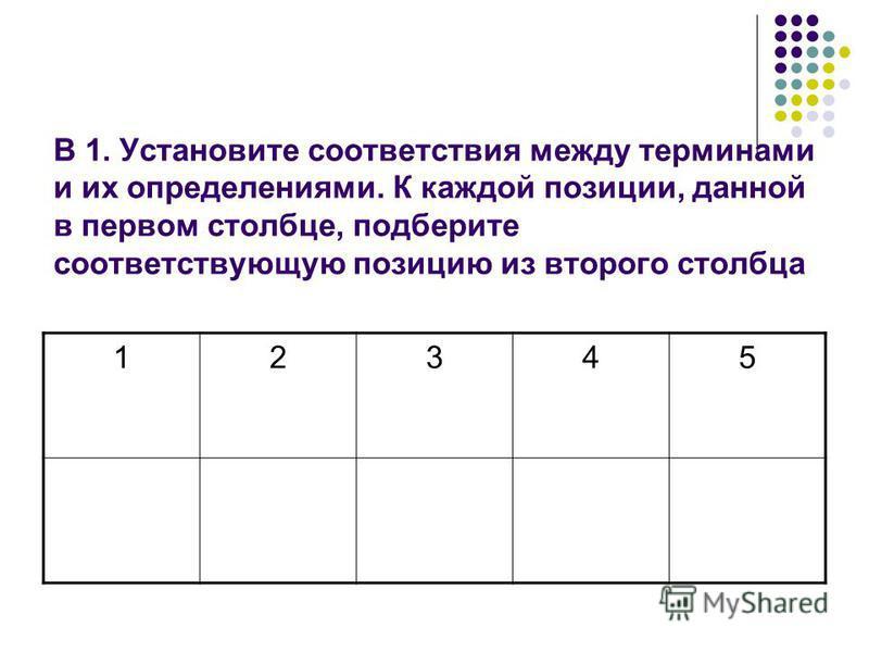 В 1. Установите соответствия между терминами и их определениями. К каждой позиции, данной в первом столбце, подберите соответствующую позицию из второго столбца 12345