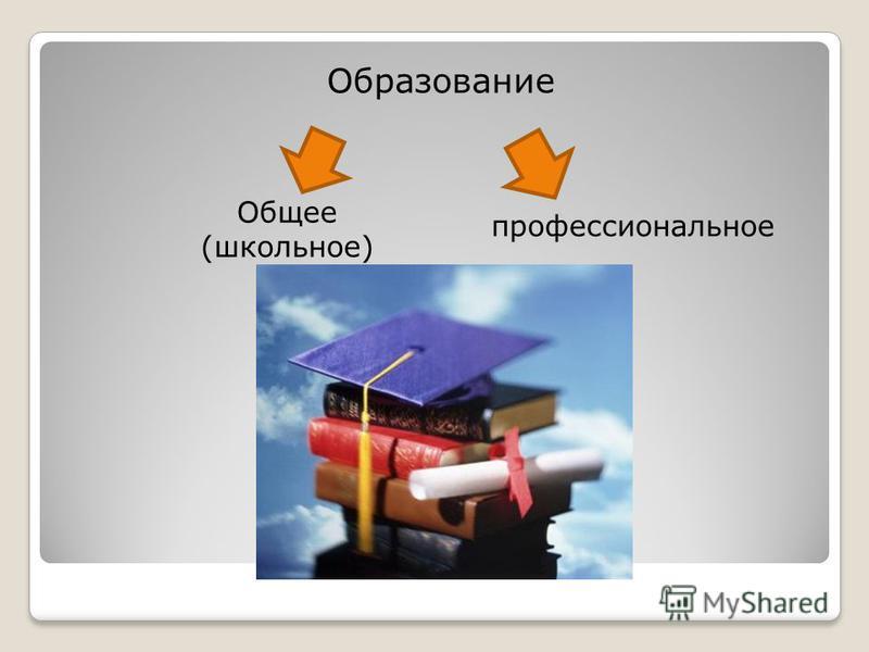 Образование Общее (школьное) профессиональное
