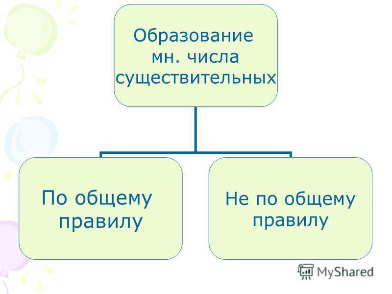 Образование мн. числа существительных По общему правилу Не по общему правилу