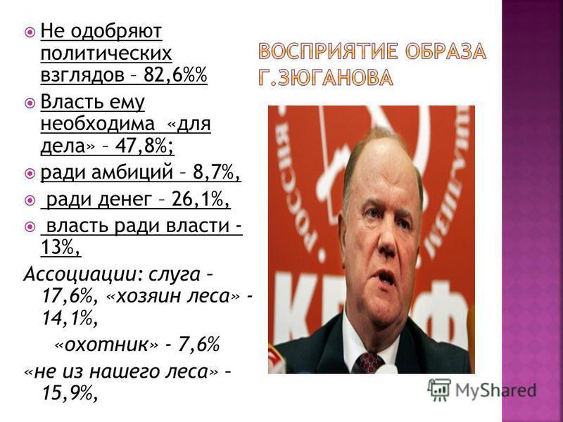 Не одобряют политических взглядов – 82,6% Власть ему необходима «для дела» – 47,8%; ради амбиций – 8,7%, ради денег – 26,1%, власть ради власти - 13%, Ассоциации: слуга – 17,6%, «хозяин леса» - 14,1%, «охотник» - 7,6% «не из нашего леса» – 15,9%,