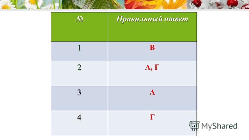 Правильный ответ 1 В 2 А, Г 3 А 4 Г