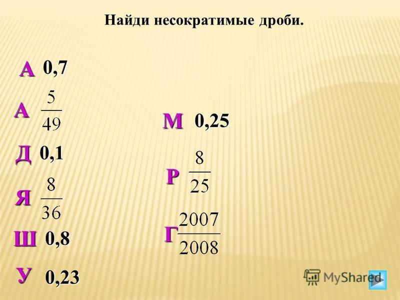 М = ; ; ; ; ; Запиши множество значений переменной у, при которых дробь является неправильной несократимой дробью. 1 2 3 45 6 7 8 91011 1213 1714 15 16