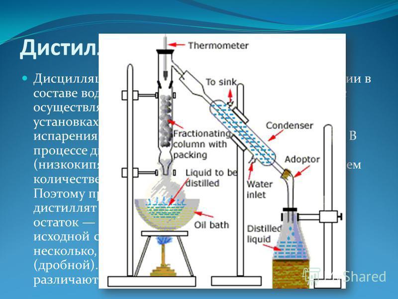 Дистилляция Дисцилляция воды (перегонка) основана на различии в составе воды и образующегося из нее пара. Процесс осуществляется в специальных дистилляционных установках – опреснителях путем частичного испарения воды и последующей конденсации пара. В