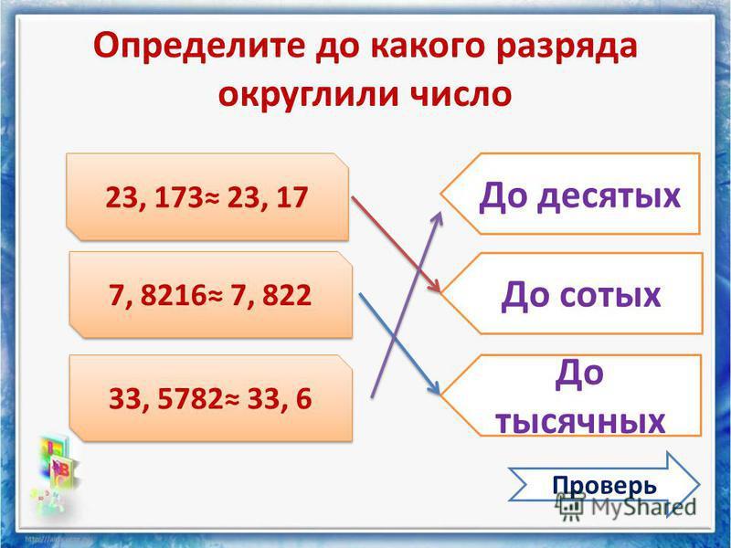 Определите до какого разряда округлили число 23, 173 23, 17 7, 8216 7, 822 33, 5782 33, 6 Проверь До десятых До тысячных До сотых