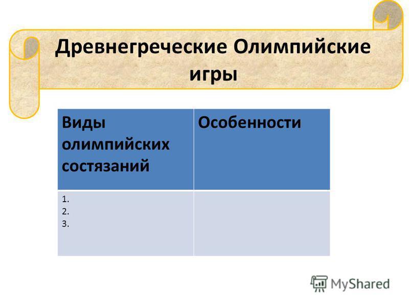 Древнегреческие Олимпийские игры Виды олимпийских состязаний Особенности 1. 2. 3.