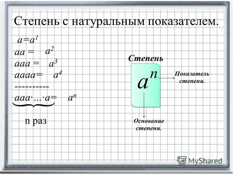 аа = ааа = аапа= ---------- ааа…а= n раз Степень с натуральным показателем. а 2 а 3 а 4 а n Степень Показатель степени. Основание степени. а=а 1 а n