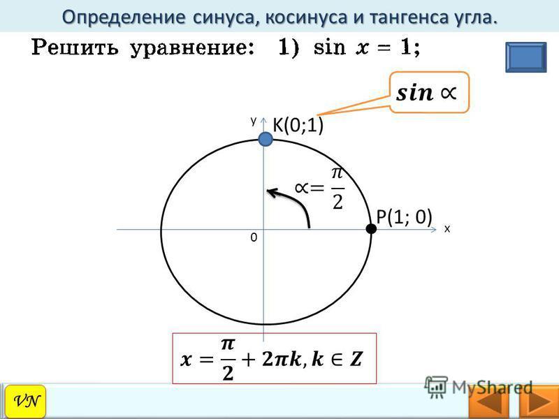 VN Определение синуса, косинуса и тангенса угла. VN 0 y x P(1; 0) K(0;1)