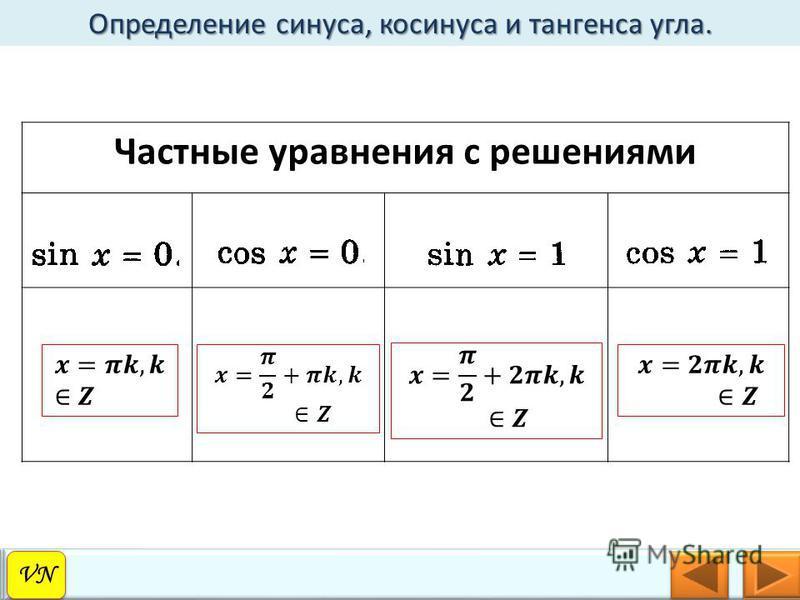 VN Определение синуса, косинуса и тангенса угла. VN Частные уравнения с решениями